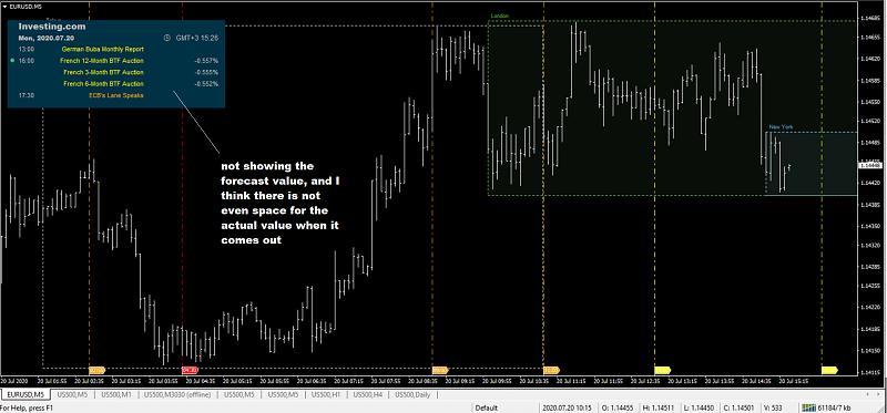Investing.com Economic Calendar-news-indi-missing-info.jpg
