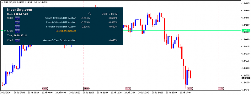 Investing.com Economic Calendar-eurusd-m5-alpari.png