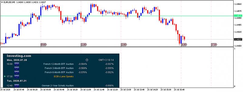 Investing.com Economic Calendar-eurusd-m5-alpari-2.png