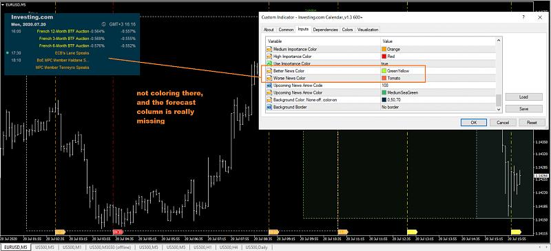 Investing.com Economic Calendar-news-indi-missing-info-2.jpg