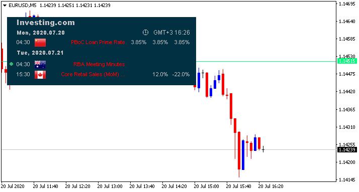 Investing.com Economic Calendar-eurusdm5.png