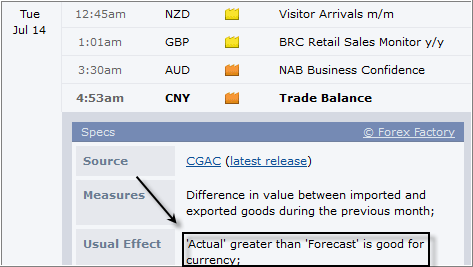 Investing.com Economic Calendar-ffactual11.png