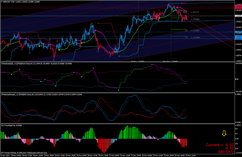 AllAbsoluteStrength-gbpusd-m30-text-display.png