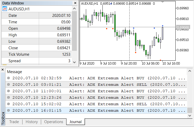 add alerts and arrows-adxextremumalert.png