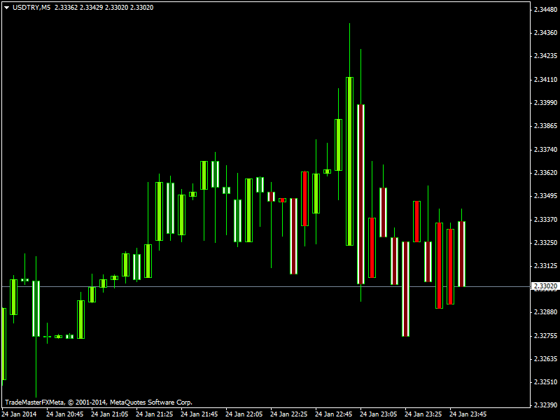 Custom Candles-xusdtrym5.png