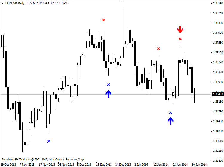 One More Holy Grail-eurusd-d1-ibfx-inc.png