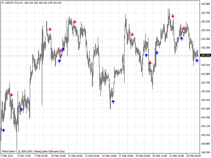 Candle patterns-usdjpy-proh1.png