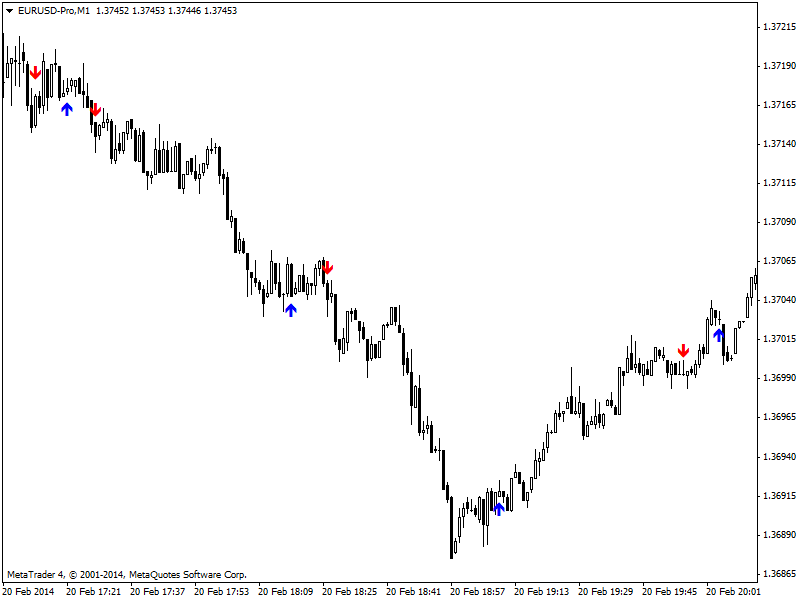 Candle patterns-eurusd-prom1.png