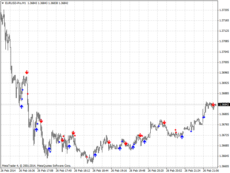 Candle patterns-eurusd-prom1_5.png