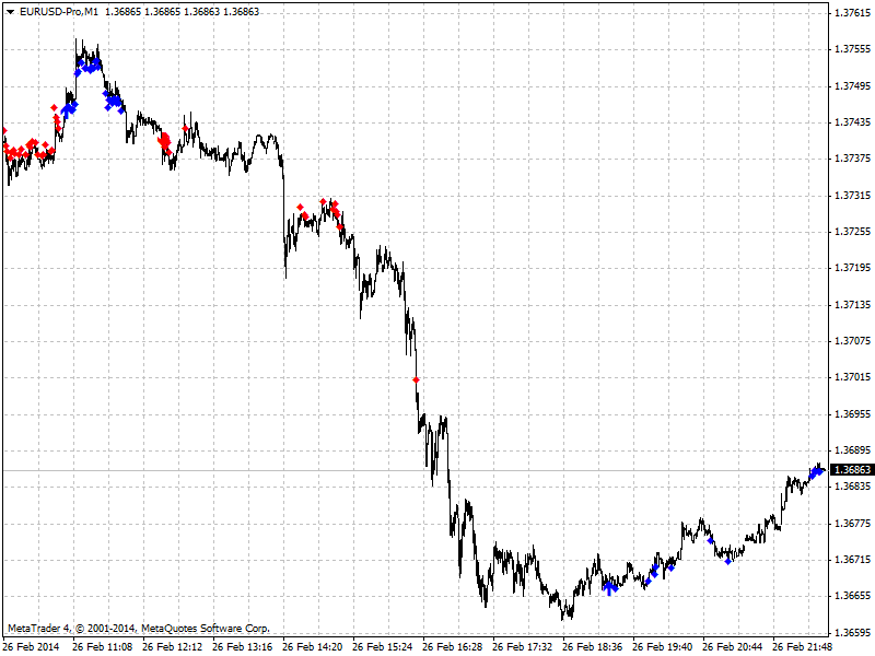 Candle patterns-eurusd-prom1_60.png