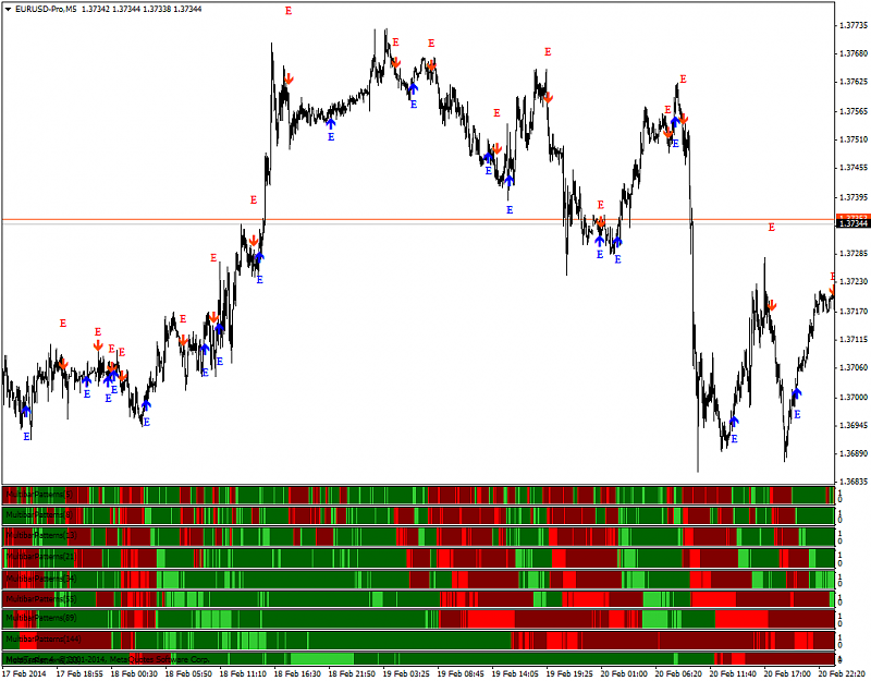 Candle patterns-eurusd-swami.png