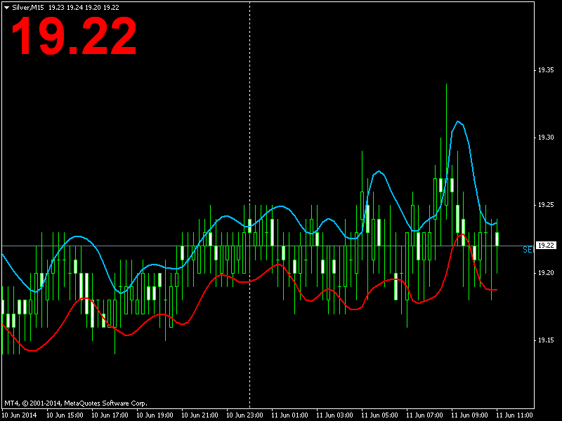 increase volume in mt4 candle-silverm15-gci.png