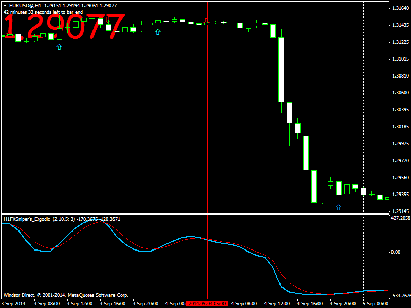 add alerts and arrows-eurusd%40h1.png