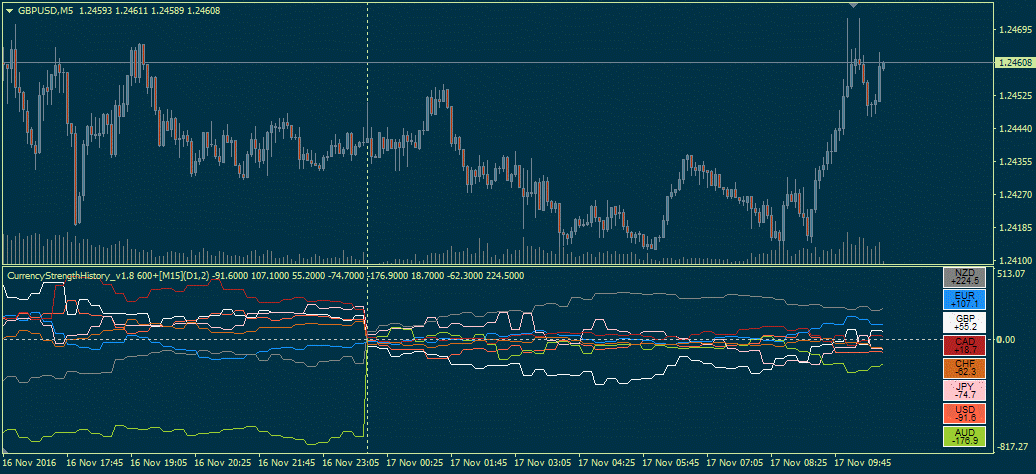 Name:  currencystrengthhistory_v1.8 600+.png Views: 15 Size:  88.5 KB