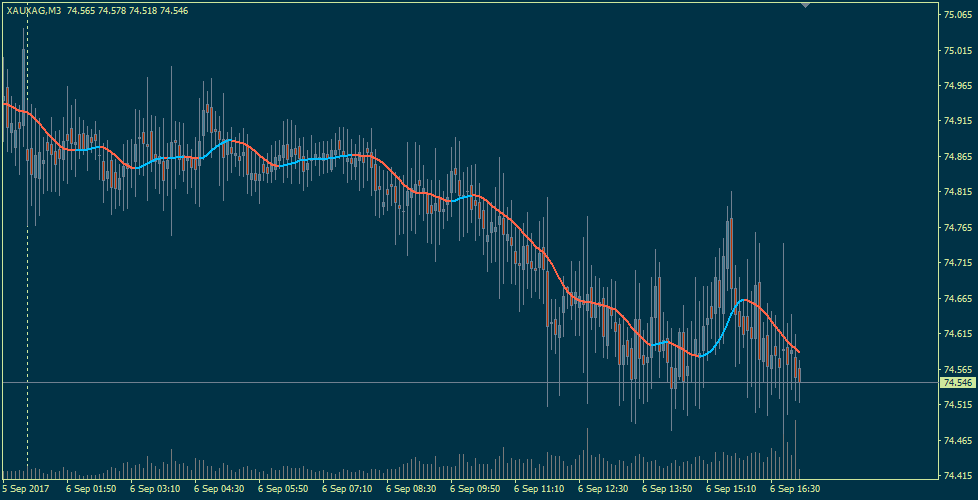 Name:  xauxaglivechart.png Views: 13 Size:  13.6 KB