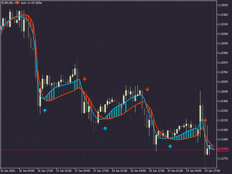Name:  eurusd-h1-fx-choice-limited.png Views: 25 Size:  35.0 KB