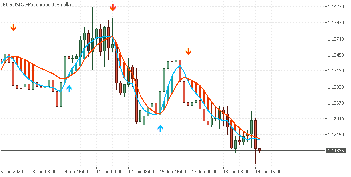 Name:  eurusd-h4-fx-choice-limited-2.png Views: 23 Size:  20.8 KB