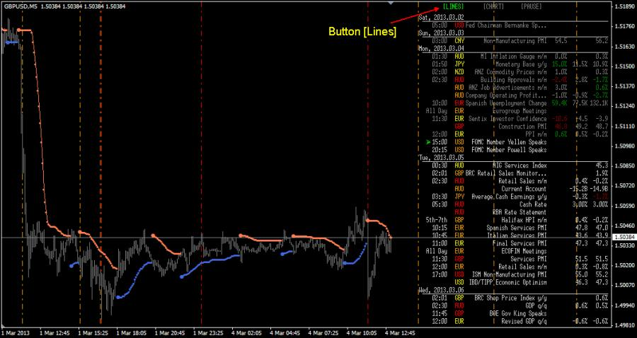 Forex factory news indicator