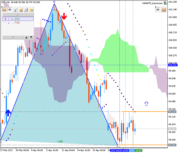 Name Dxy H8 Fx Choice Limited Views 137