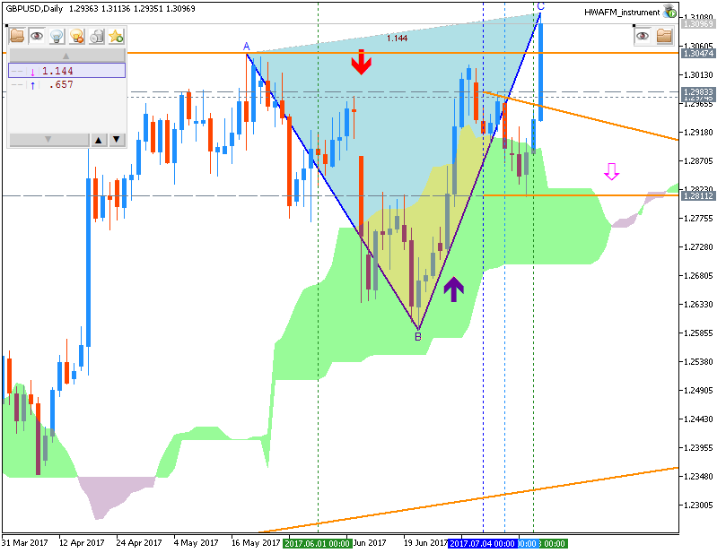 Name:  gbpusd-d1-fx-choice-limited.png Views: 11 Size:  40.1 KB