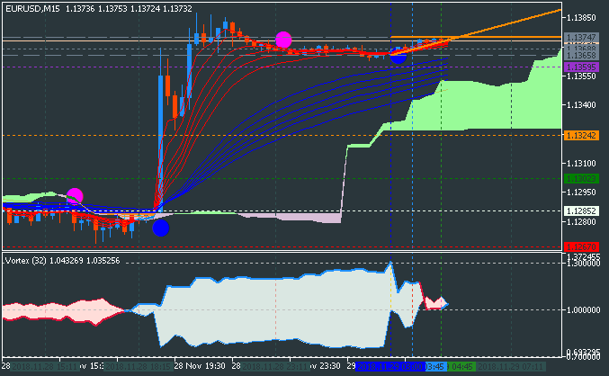 Name:  eurusd-m15-fx-choice-limited.png Views: 35 Size:  23.1 KB