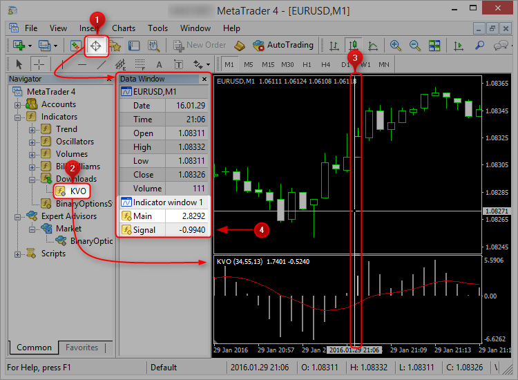 Binary option strategy tester