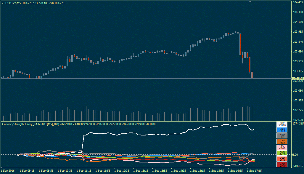 Name:  currencystrengthhistory_v1.6 600+.png Views: 9 Size:  103.4 KB
