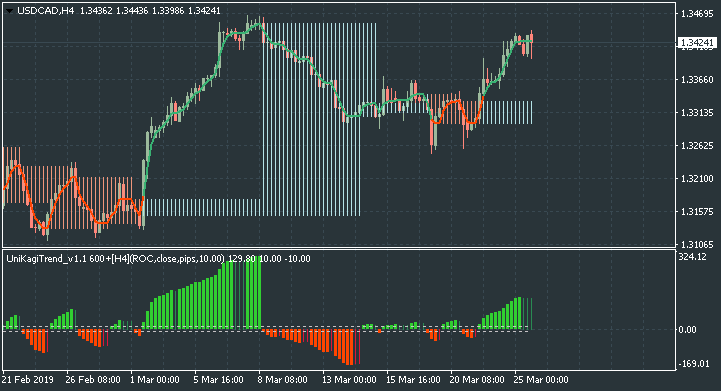 Name:  usdcad-h4-alpari-international-limited.png
