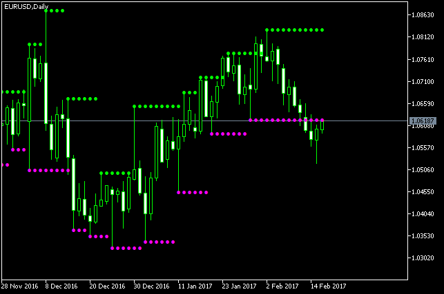 Name:  eurusd-d1-metaquotes-software-corp.png