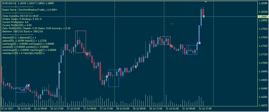 Name:  donchianbreakouttrader.png Views: 127 Size:  29.0 KB