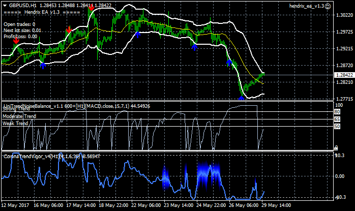 Name:  gbpusd-h1-alpari-international-limited.png