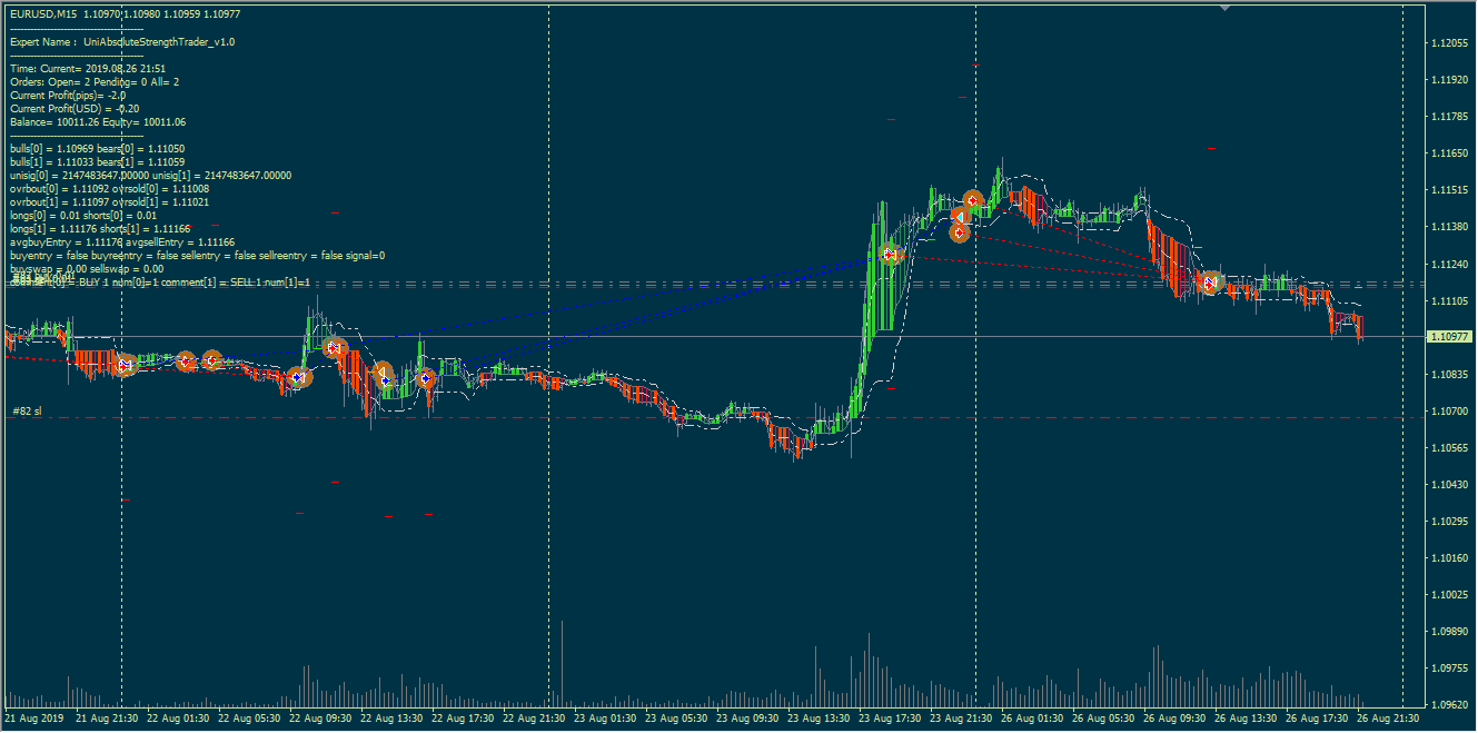 Name:  UniAbsoluteStrengthTrader_EA.png Views: 32 Size:  60.7 KB