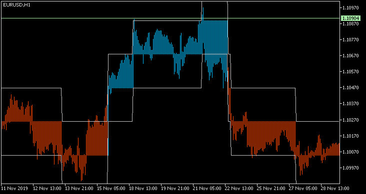 Name:  eurusd-h1-fx-choice-limited.png Views: 7 Size:  13.1 KB