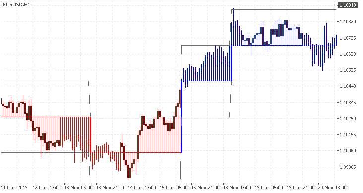 Name:  eurusd-h1-fx-choice-limited-3.png Views: 7 Size:  18.3 KB