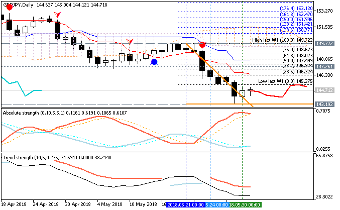 Name:  gbpjpy-d1-fx-choice-limited.png Views: 37 Size:  21.4 KB