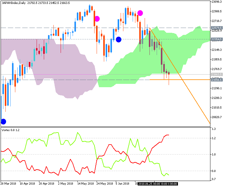 Name:  japanindex-d1-fx-choice-limited1.png Views: 65 Size:  30.6 KB