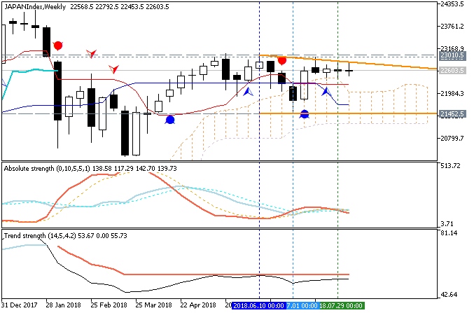 Name:  japanindex-w1-fx-choice-limited.png Views: 38 Size:  20.6 KB