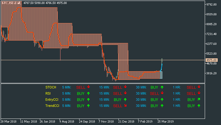 Name:  btcusd-d1-fx-choice-limited-3.png