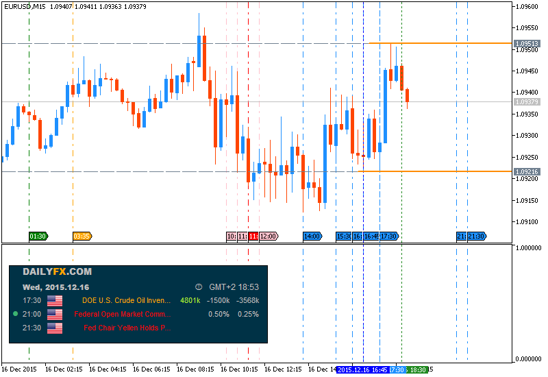 Name:  eurusd-m15-metaquotes-software-corp-3.png