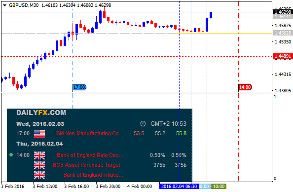 Name:  gbpusd-m30-alpari-limited.png