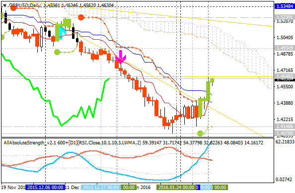 Name:  gbpusd-d1-alpari-limited.png