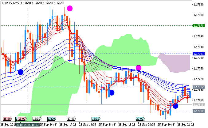 Name:  eurusd-m5-fx-choice-limited.png Views: 40 Size:  31.7 KB