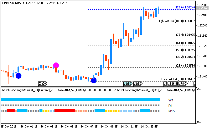 Name:  gbpusd-m15-metaquotes-software-corp.png Views: 69 Size:  15.7 KB