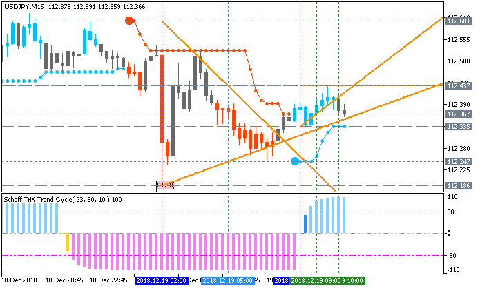Name:  usdjpy-m15-metaquotes-software-corp.png Views: 31 Size:  19.9 KB