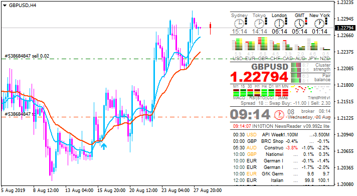 Name:  gbpusd-h4-alpari-international-2.png