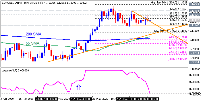 Name:  eurusd-d1-fx-choice-limited.png Views: 15 Size:  19.1 KB