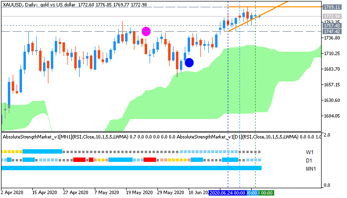 Name:  xauusd-d1-fx-choice-limited.png Views: 81 Size:  18.4 KB
